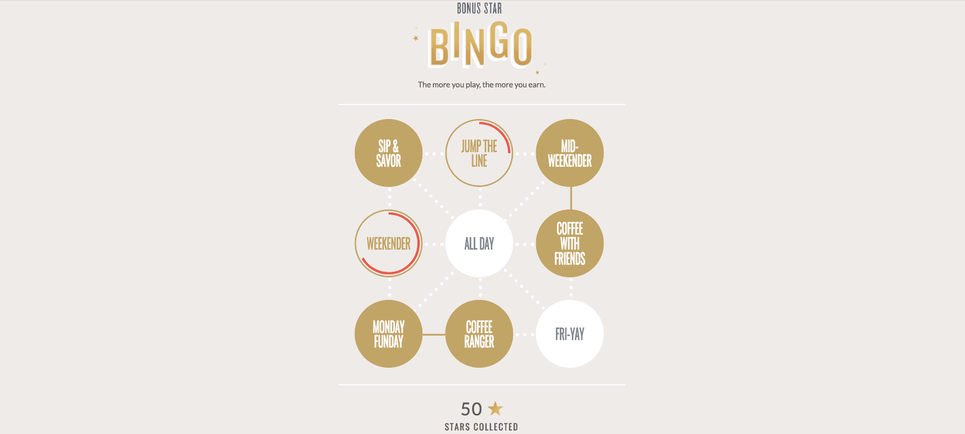 Starbucks Bonus Star Bingo Tips
